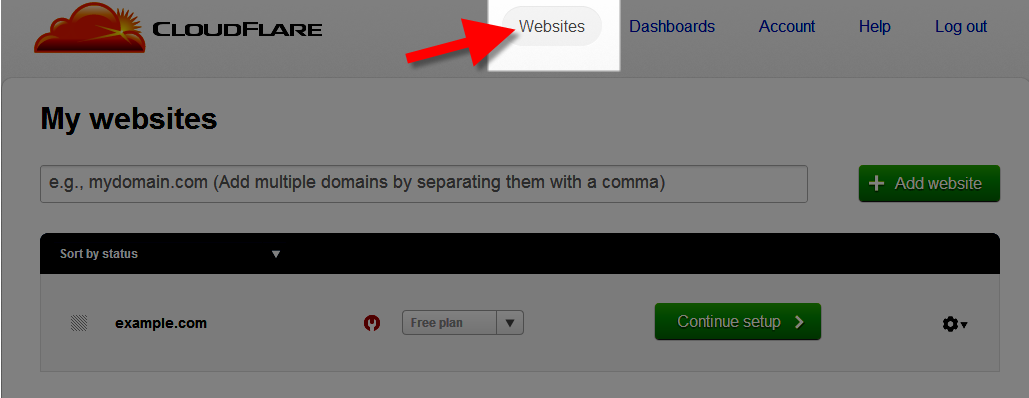 Select the WEBSITES option