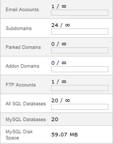 Domains in stats cPanel Stats