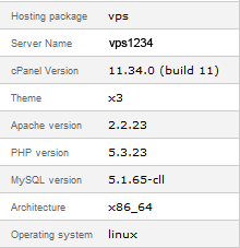 LAMP version cPanel Stats