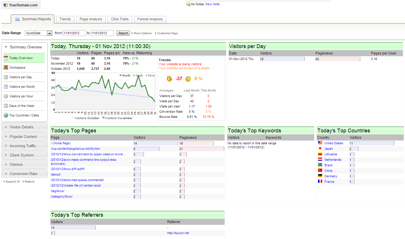 logaholic-dashboard-view