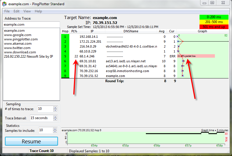 final test showing packet loss